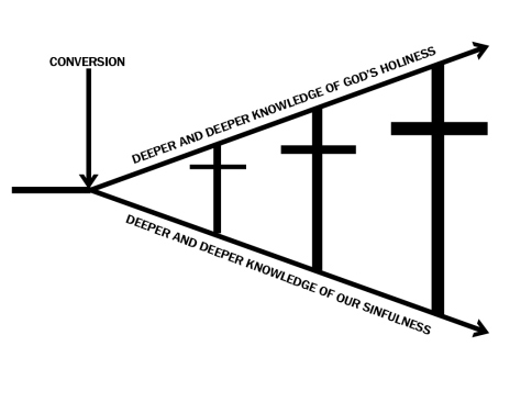 cross-chart-wb